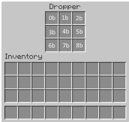 dropper inventory layout.png